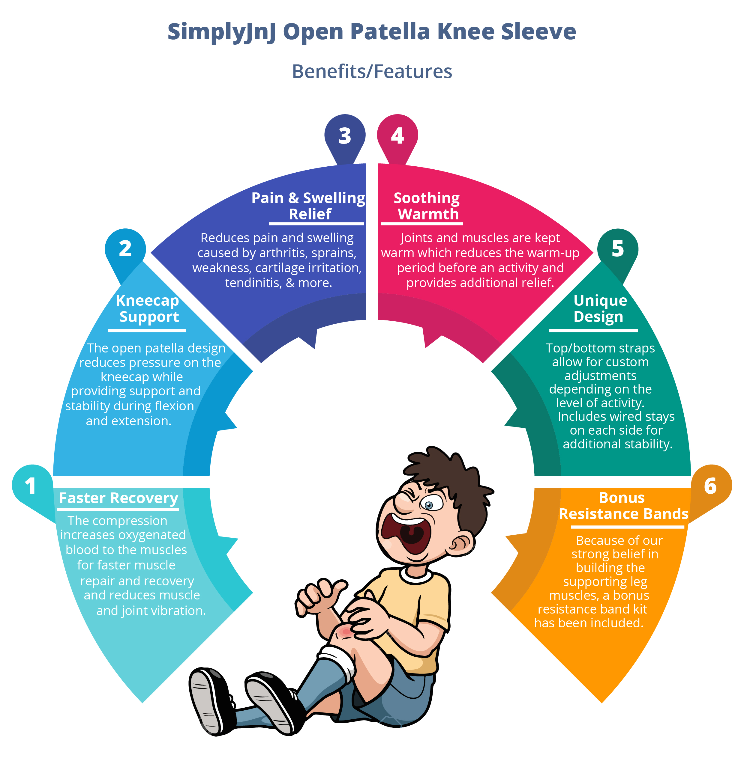 SimplyJnJ Open Patella Knee Support Sleeve w Flexible Side Stabilizer Stays and Removble Straps - Infographic
