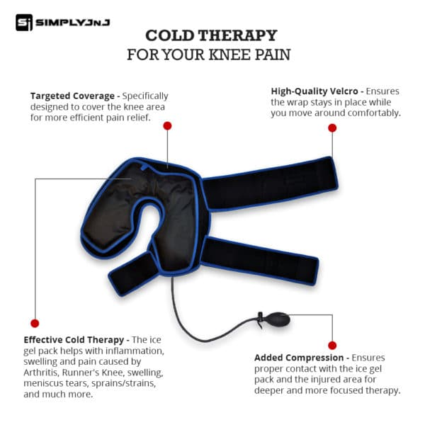 SimplyJnJ Cold Therapy Knee Wrap With Ice & Compression & 2 Ice Gel Packs - Benefits Infographic