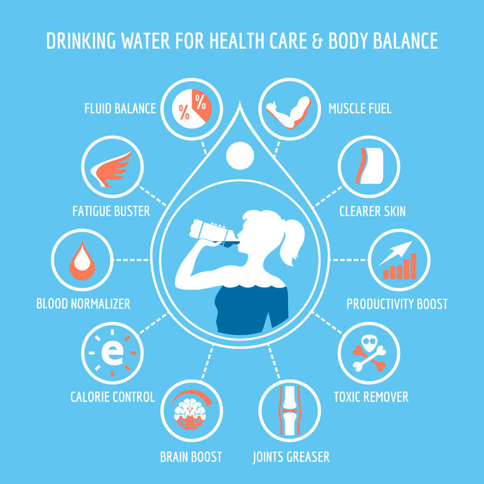Drinking Water for Health Care and Body Balance - Infographic